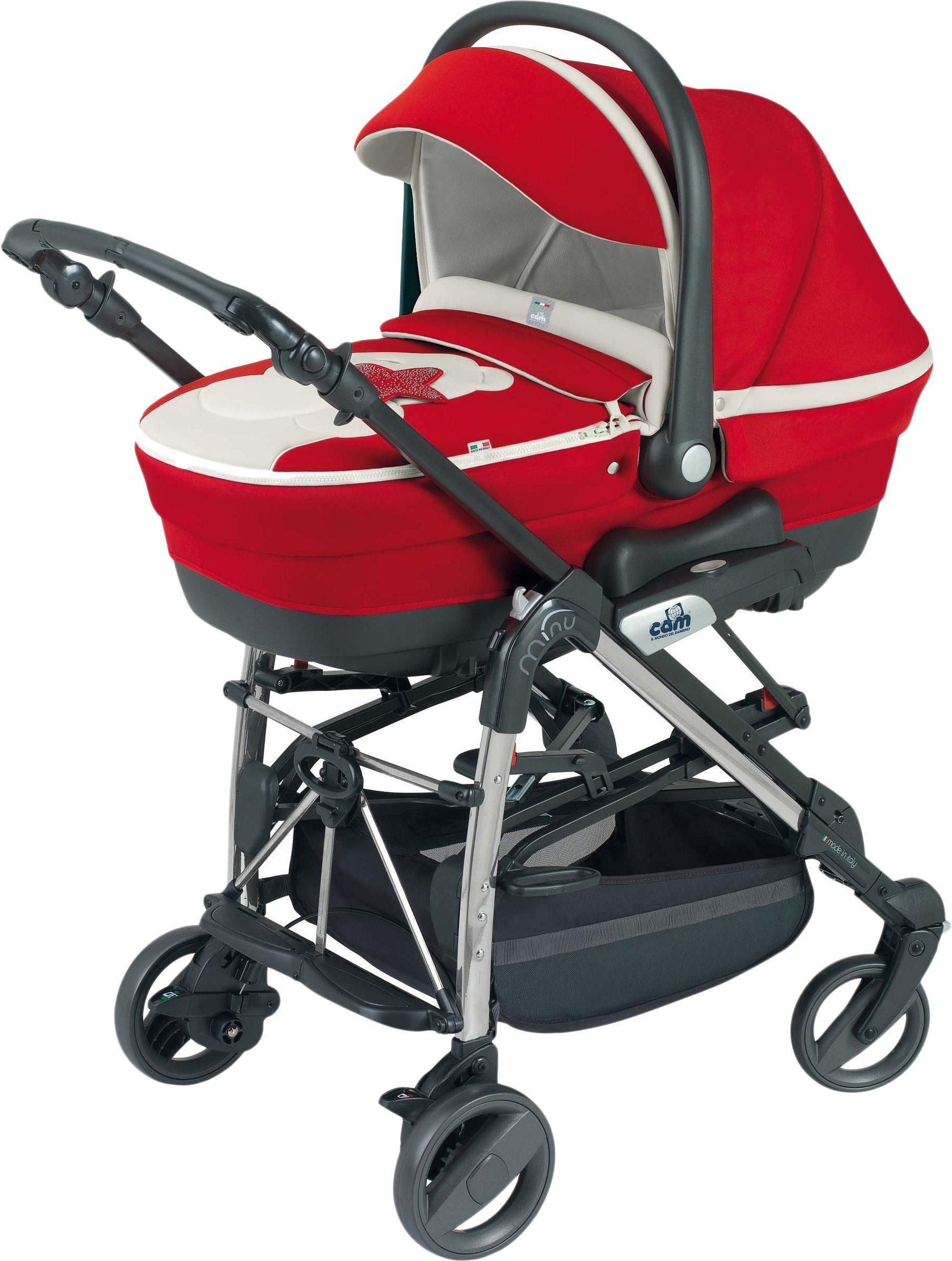 Виды детских колясок cam